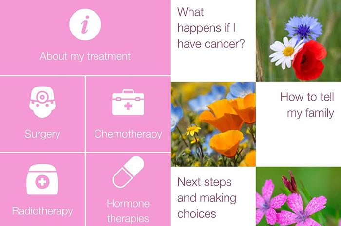 Breast Care mobile application